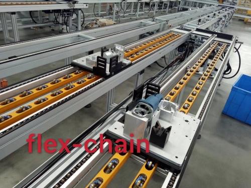 输送机在生产中使用的巨大优势